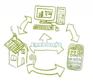 Evernote Site Memory